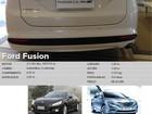 Primeiras impressões: Ford Fusion 2.5 Flex
