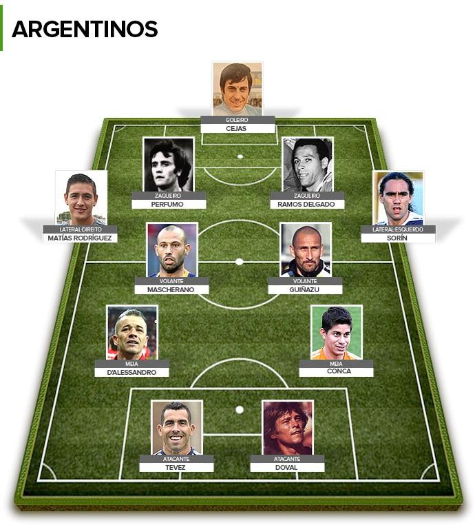 BLOG: Montamos seleções de sul-americanos que jogaram no Brasil: qual é melhor?