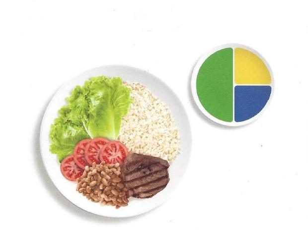 dieta cardioprotetora (Foto: rede globo)