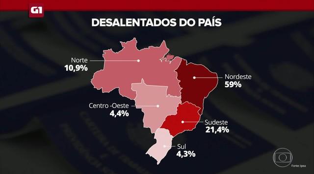 G1 em 1 Minuto: Nordeste é região do país com maior número de desalentados