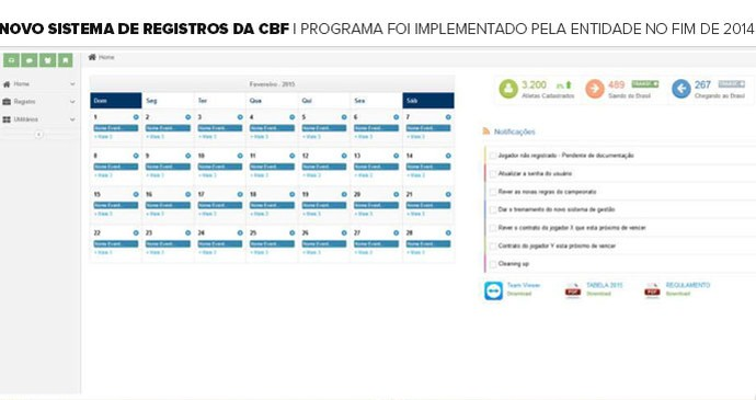 Mosaico Novo Sistema de Registro CBF (Foto: Editoria de arte)