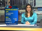 Ceará é o estado que mais receberá profissionais pelo Mais Médicos