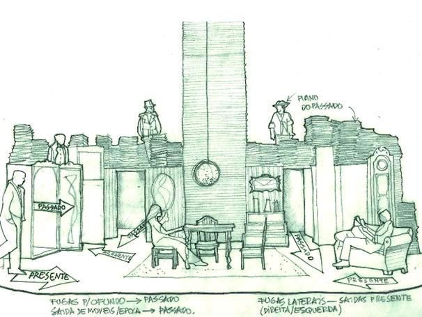 """Desenho da cenógrafa Lidia Kosovski para o espetáculo """"Rasga Coração"""", de Oduvaldo Viana Filho (Foto: J. C. Serroni)"""