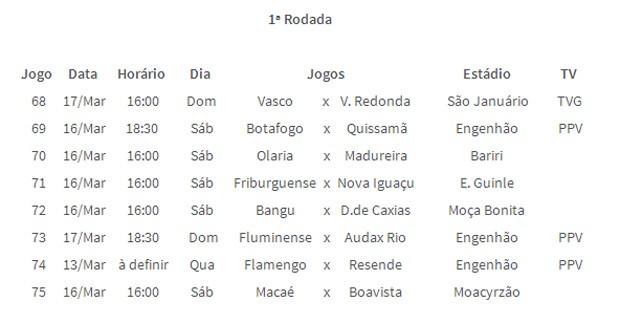 Primeira Rodada da Taça Rio (Foto: Reprodução/Site Oficial da FERJ)