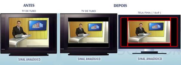 Confira as mudanças que ocorrerão no sinal analógico da TV Sergipe (Foto: Divulgação / TV Sergipe)