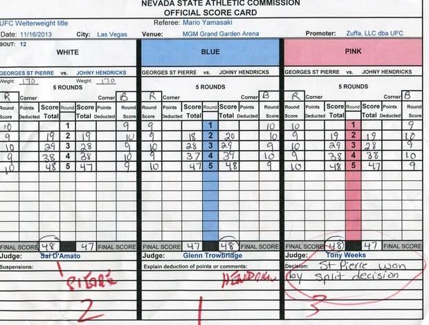 Placar jurados UFC 167 Georges St-Pierre x Johny Hendricks (Foto: Divulgação/ UFC)