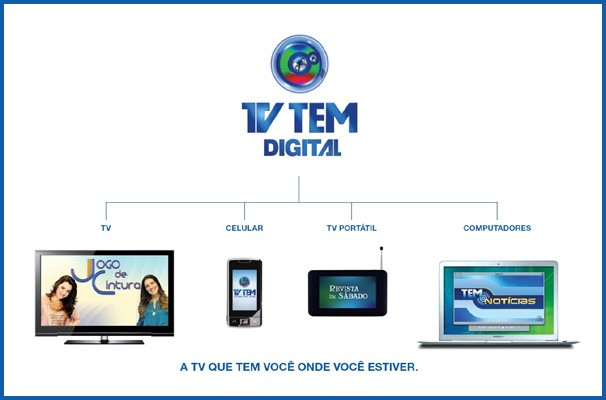 Arte TV TEM Digital (Foto: Arte / TV TEM)