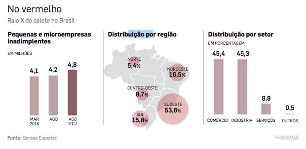 grafico estadao (Foto: Reprodução)