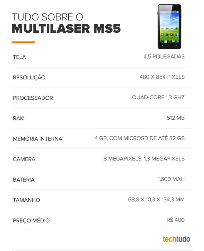 Tabela de especificações técnicas do Multilaser MS5 (Foto: Arte/TechTudo)