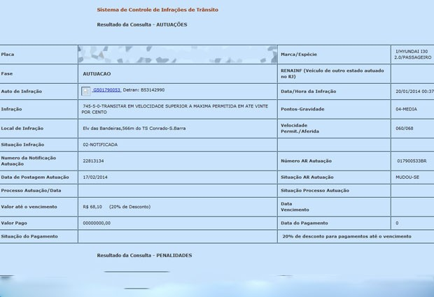 A última multa registrada para o carro do ator tem data de 20 de janeiro de 2014. (Foto: Reprodução / Prefeitura do Rio)