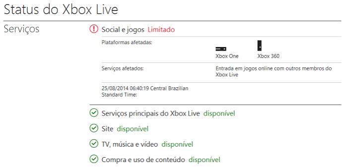 Xbox Live não normalizou os serviços até o momento (Foto: Reprodução)