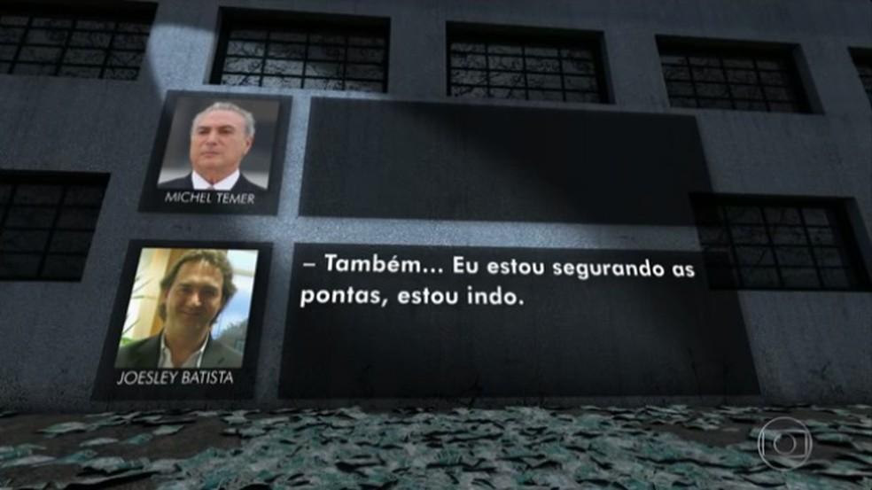 Joesley diz a Temer que está 'segurando as pontas' de Eduardo Cunha (Foto: Reprodução / TV Globo)