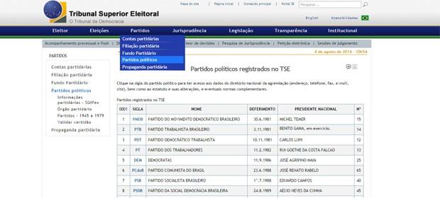 O Tribunal Superior Eleitoral traz informações sobre todos os partidos brasileiros (Foto: Reprodução)