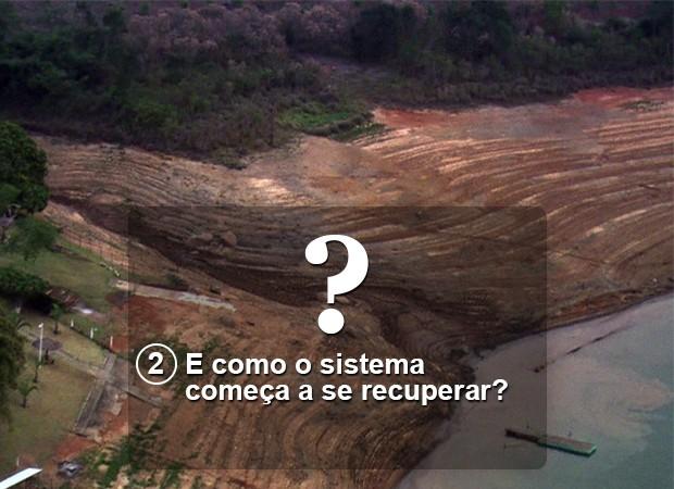 Pergunta 2 crise hídrica Versão Final (Foto: Arte/G1)