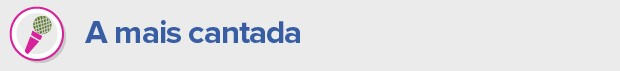 Lollapalooza resumo header - Mais cantada (Foto: G1)