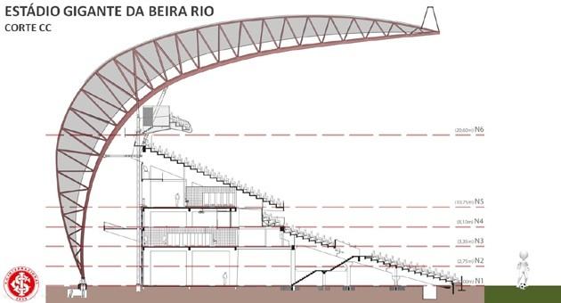 Projeto da cobertura e das novas arquibancadas inferiores do Beira-Rio (Foto: Inter / DVG)