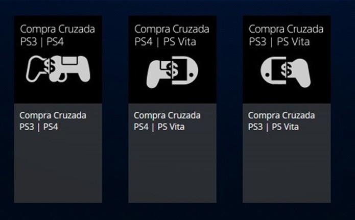 bd2ae220d8a Lista traz cinco bons motivos para você amar o seu PlayStation 4 ...