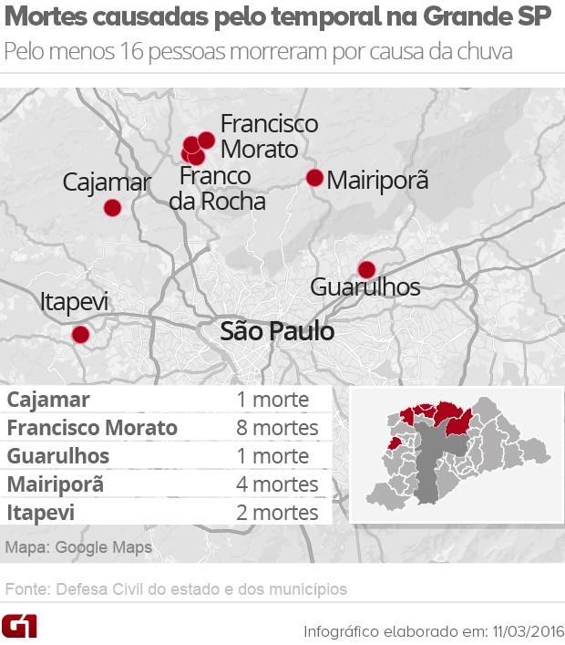 Mapa dos locais atingidos pela chuva (Foto: Editoria de Arte/G1)