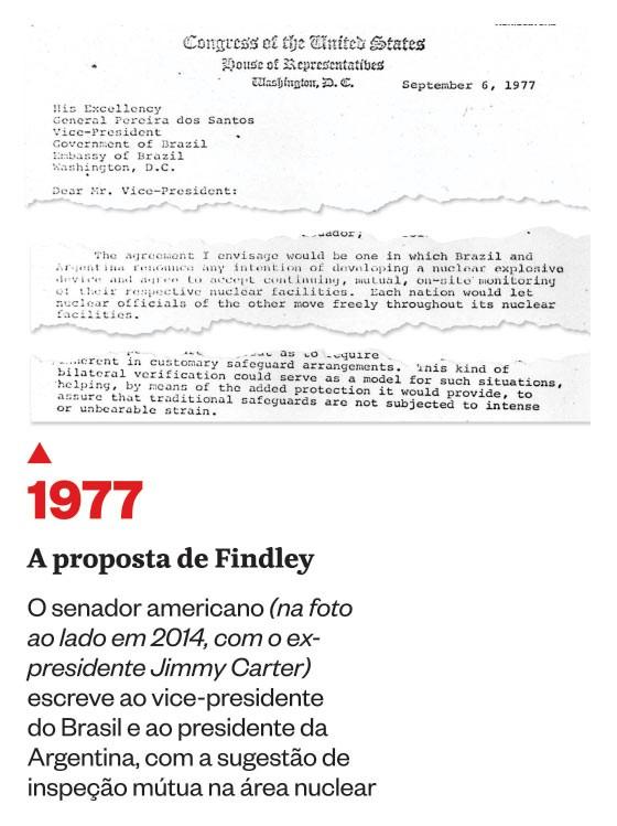 1977 - A proposta de Findley (Foto: ÉPOCA )