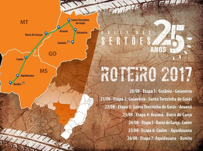 Mapa do Rally dos Sertões 2017 (Foto: Divulgação)