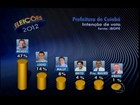 Ibope divulga primeiros números da corrida eleitoral em Cuiabá