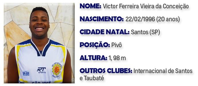 Victor São José Basquete (Foto: Arte GloboEsporte.com)