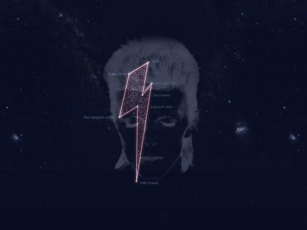 Sete estrelas na região de Marte viraram a constelação Aladdin Sane em homenagem a David Bowie (Foto: Reprodução/stardustforbowie.be)