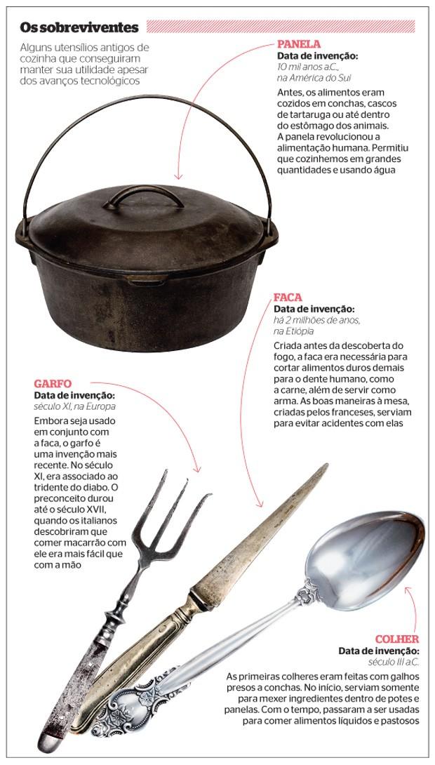 Um novo livro mostra a evolu o dos utens lios de cozinha for Utensilios modernos