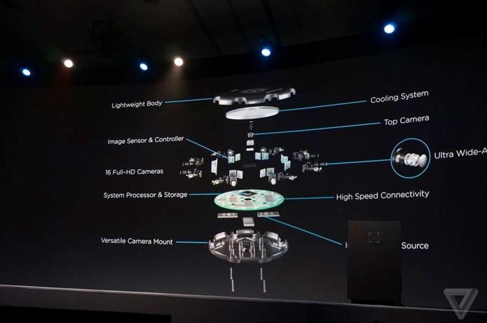 Esquema revela a complexidade do Project Beyond e seu conjunto de 16 câmeras (Foto:: Reprodução/The Verge)
