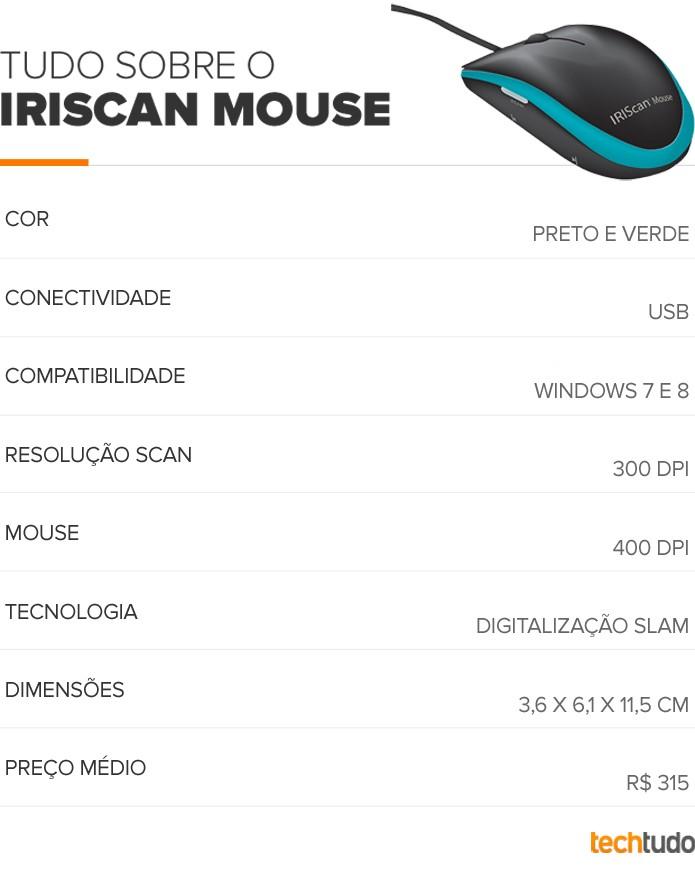 Tabela configurações IRIScan Mouse (Foto: TechTudo/Arte)