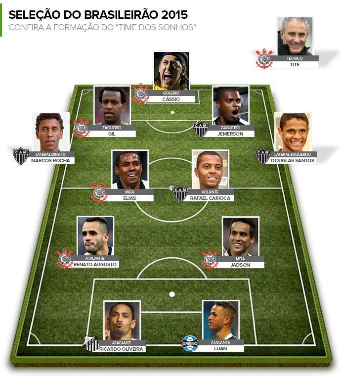 INFO - Seleção do Brasileirão 2015 2 (Foto: Globoesporte.com)