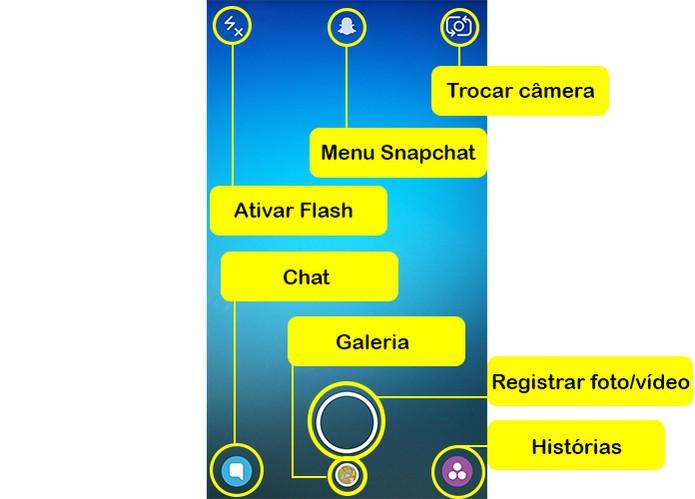 Veja a anatomia da tela para registrar o Snap (Foto: Reprodução/Barbara Mannara)