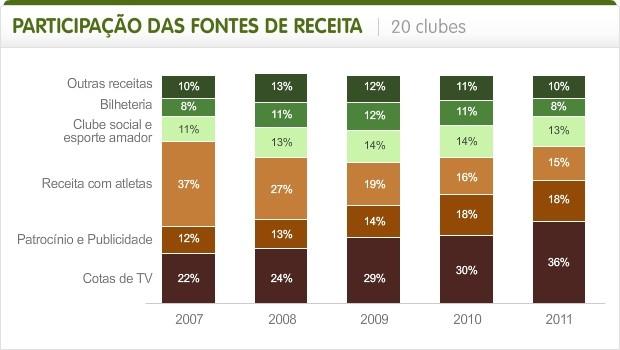 Info_ParticipacaoFontes (Foto: Infoesporte)
