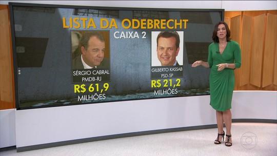 Planilha mostra que Sérgio Cabral recebeu R$ 60 milhões em caixa 2