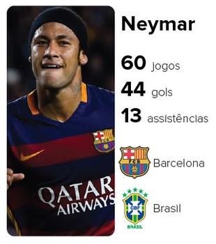 Info Cards finalistas bola de ouro Neymar (Foto: Editoria de arte)