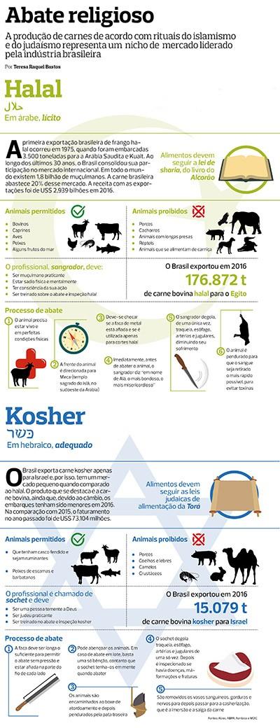 infografico-abate-religioso (Foto: Editora Globo)