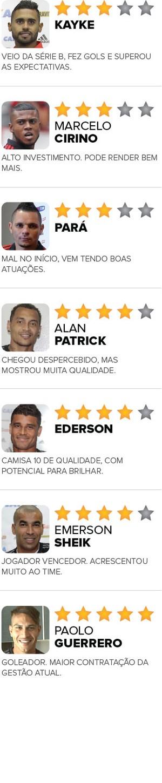 Info Reforços Flamengo 2015 - 2 (Foto: infoesporte)