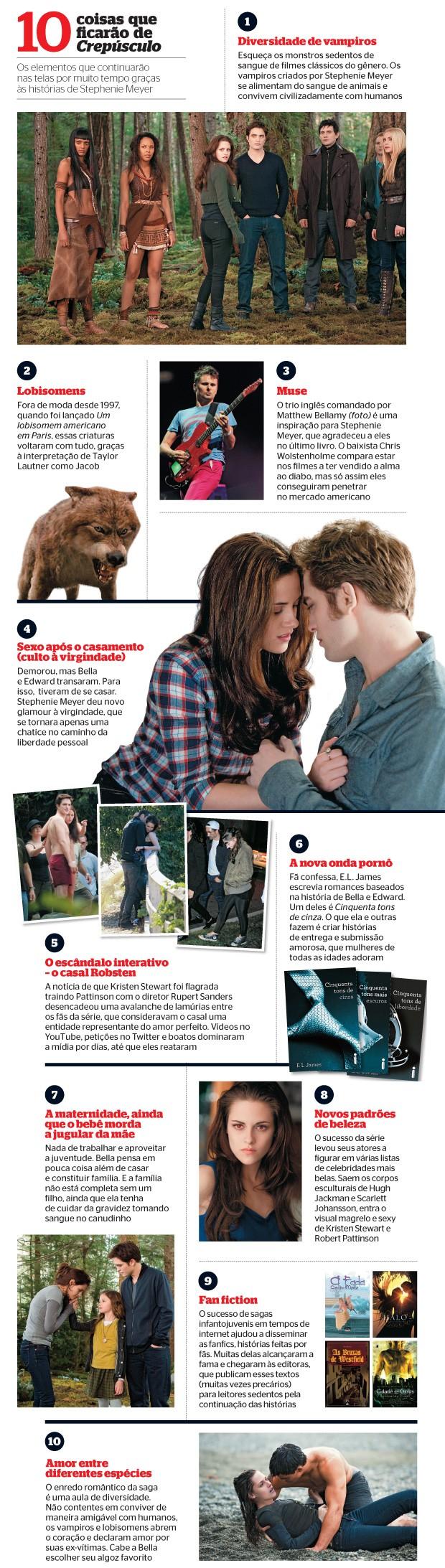 10 coisas que ficarão de Crepúsculo (Foto: Divulgação (6), AKM Images/SDFL/Splash News e FameFlynet/The Grosby )