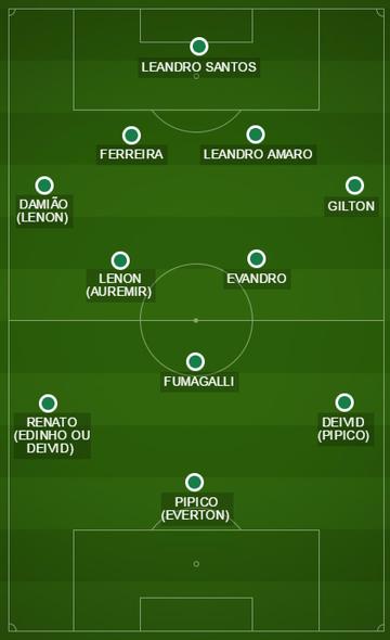 Guarani time titular campinho Série C (Foto: GloboEsporte.com)