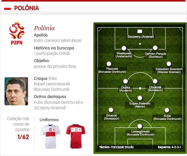 3dc8f0af05 Guia completo sobre a Eurocopa 2012 ~ FOI FOI ESPORTES