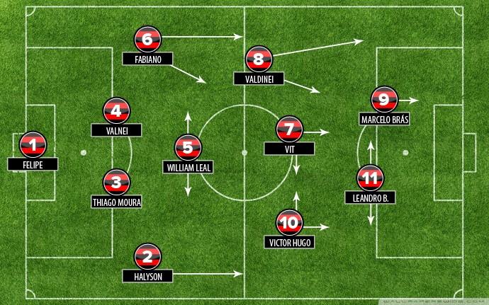 Esquema tático Águia Negra no primeiro jogo da final do estadual (Foto: Editoria de Arte/GloboEsporte.com)