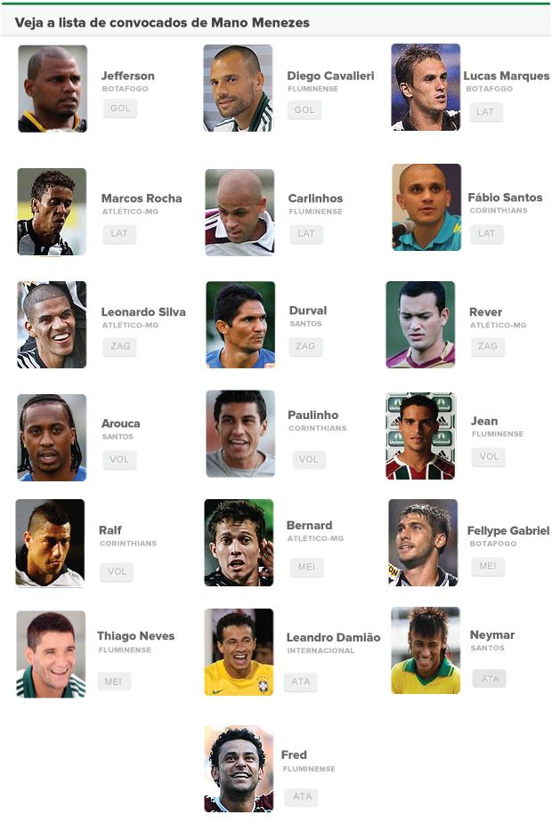 convocação Seleção Mano Menezes (Foto: Editoria de Arte / Globoesporte.com)