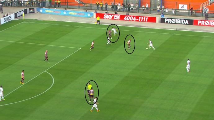 Marcação no segundo gol do Santos (Foto: Arte: GloboEsporte.com)