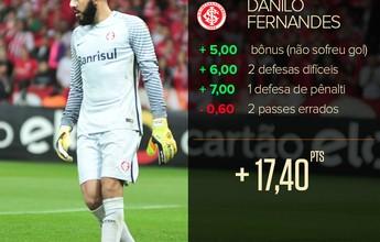 Cartola FC: Danilo Fernandes pega até pênalti e vira o Monstro da rodada #29