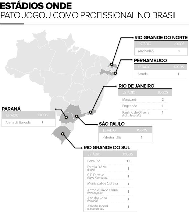 mapa jogos Pato no Brasil (Foto: arte esporte)