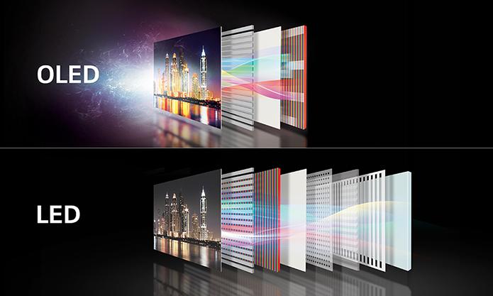 OLED tem pixels que geram a própria iluminação. LED depende de uma série de camadas ocultas que distribuem a luz pela tela num processo que pode gerar desequilíbrios relacionados a baixo nível de contraste e tons escuros menos intensos (Foto: Divulgação/LG)