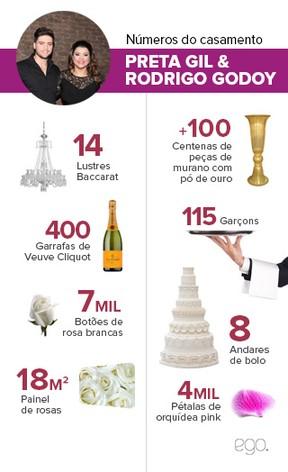 Números Casamento Preta Gil (Foto: EGO)