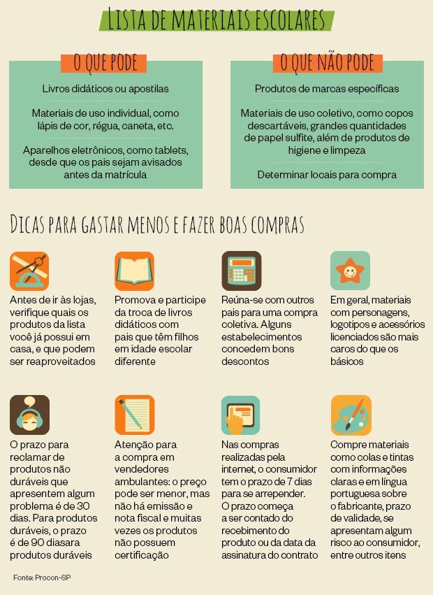 Material escolar (Foto: Infografia: Natália Durães/ÉPOCA)