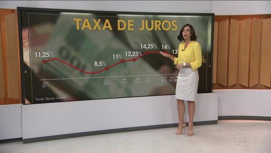 Banco Central reduz taxa básica de juros para 12,25% ao ano