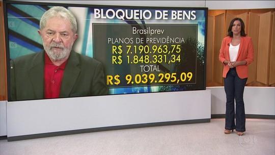 Lula sofre bloqueio de R$ 9 milhões em planos de previdência privada
